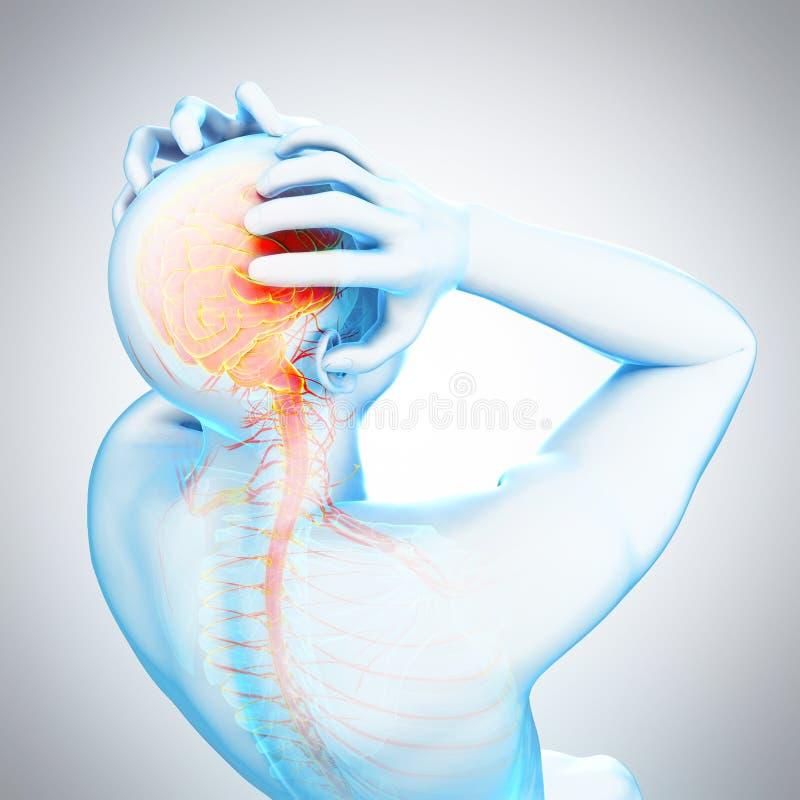 Jaqueca del dolor de cabeza stock de ilustración