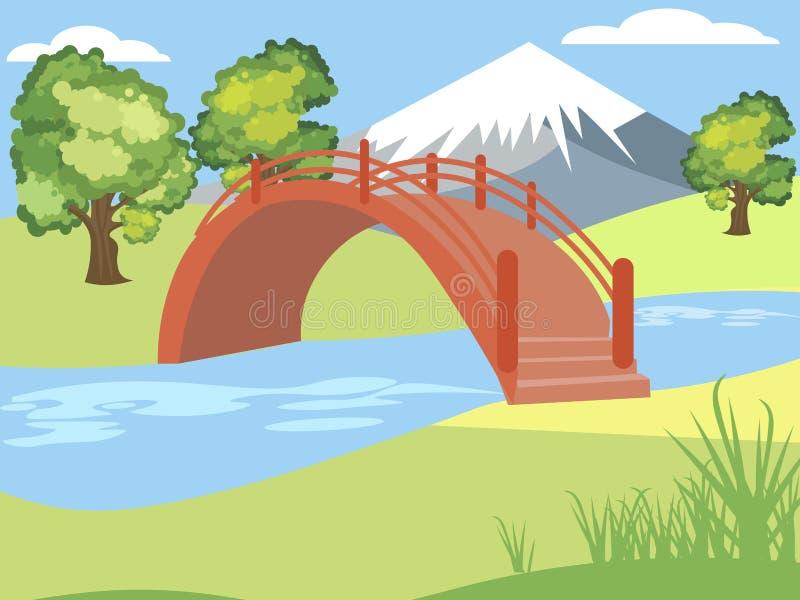 Jardim japonês, natureza, parque Fundo da montanha Brilhante, crianças que tiram, cor No estilo minimalista Desenhos animados lis ilustração stock
