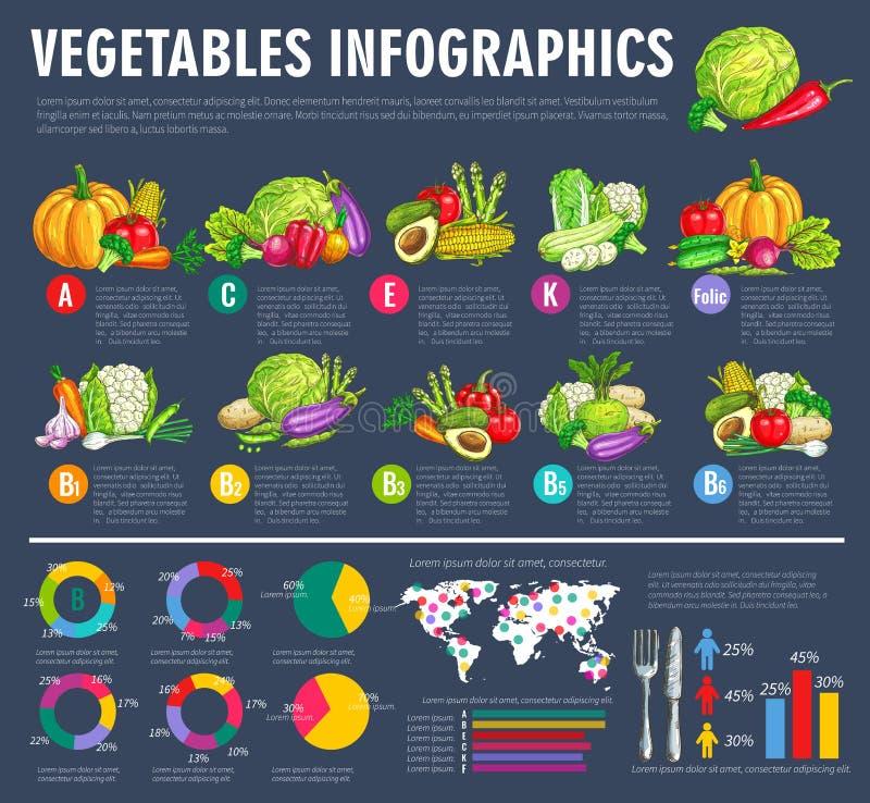 Jarzynowy infographics z wykresami i veggies ilustracji