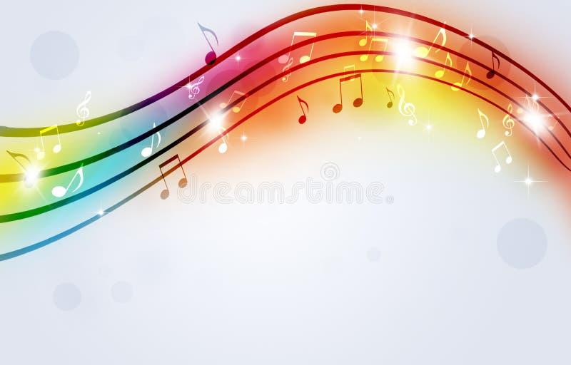 Jaskrawa muzyka Zauważa Multicolor tło ilustracji