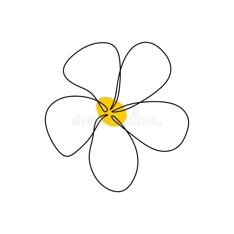 Jasmijn ononderbroken Balinees de bloem minimalistisch ontwerp van de lijntekening vector illustratie