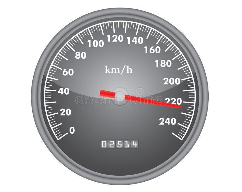 Jauge d'indicateur de vitesse de tableau de bord illustration stock