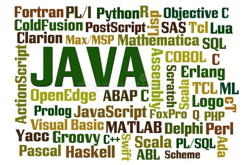Java Programming Word Cloud stock illustrationer