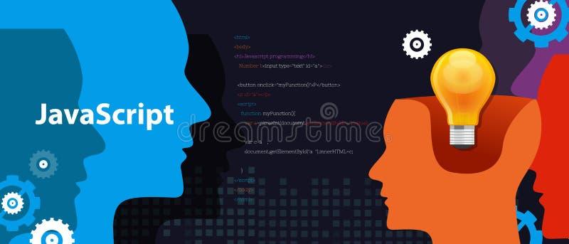 Java skrift som programmerar utveckling för programvara för språkkod vektor illustrationer