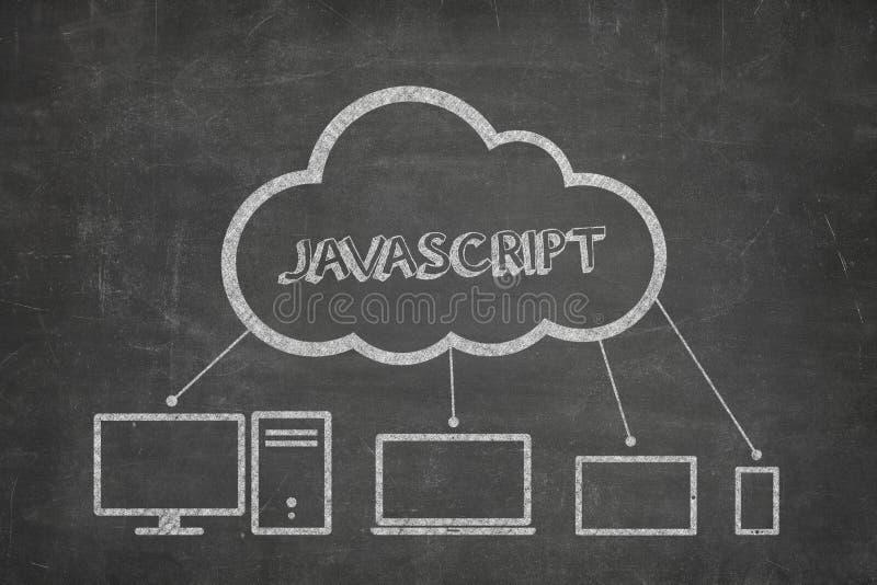 JavaScripta pojęcie na blackboard zdjęcie stock