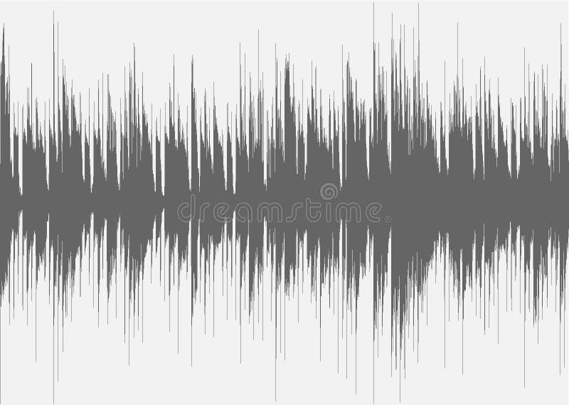 Royalty-Free Jazz Funk Rock Gospel Fusion Loop Royalty Free Audio