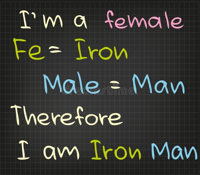 Je suis femelle illustration libre de droits