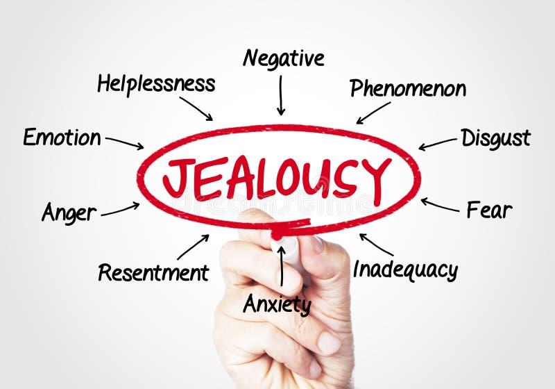 jealousy foto de stock royalty free