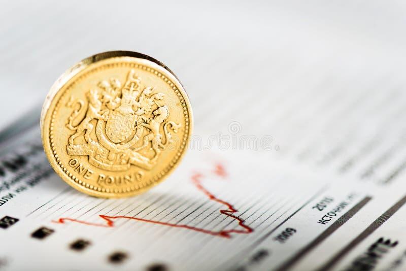 Jeden funtowa moneta na wahać się wykres Tempo funtowy szterling obrazy stock
