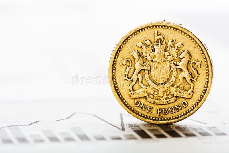 Jeden funtowa moneta na wahać się wykres Tempo funtowy szterling zdjęcie stock