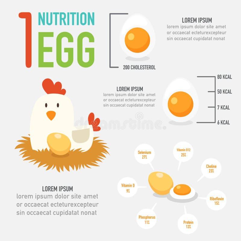Jeden jajeczny odżywianie ilustracji