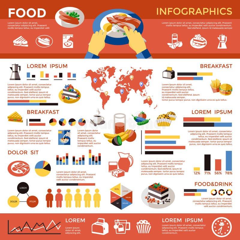 Jedzenie Barwiony Infographic ilustracja wektor