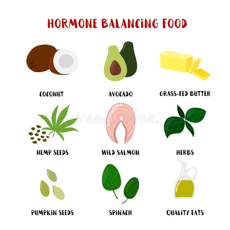 Jedzenie dla hormonu równoważenia ustawia odosobnionego na bielu Wektorowa kreskówka royalty ilustracja