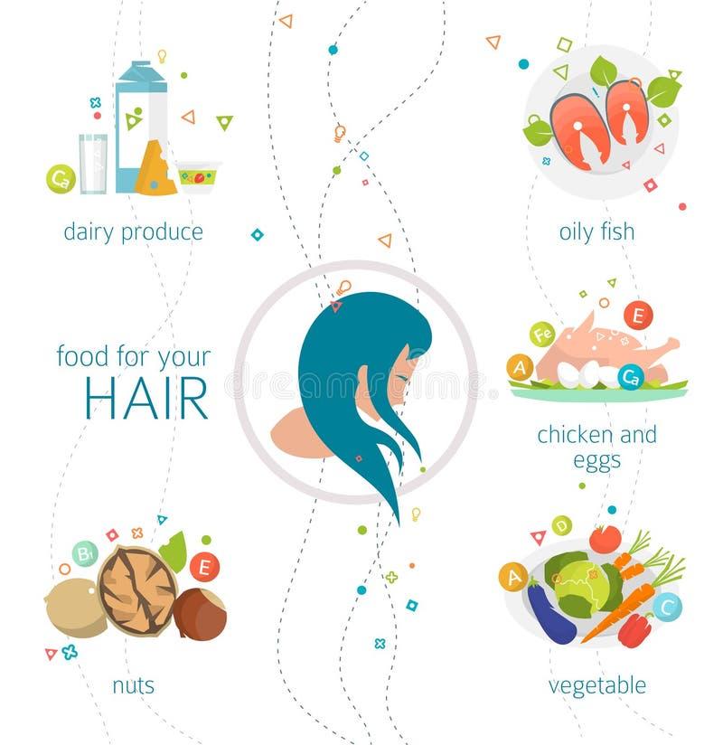 Jedzenie dla twój włosy royalty ilustracja