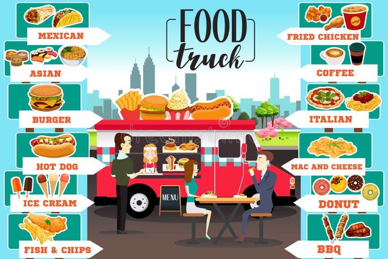 Jedzenie Przewozi samochodem Infographics ilustracja wektor
