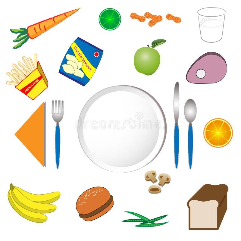 jedzenie talerz ilustracja wektor