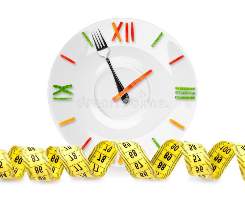 Jedzenie zegar z pomiarową taśmą zdjęcie royalty free