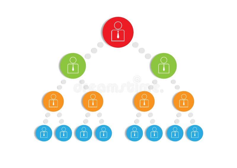 jerarquía ilustración del vector