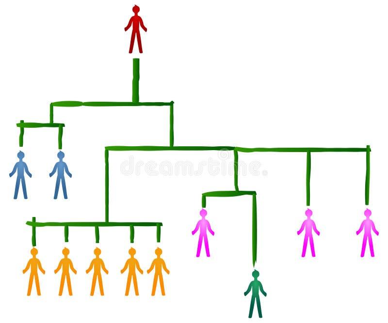 Jerarquía de un trabajo en equipo ilustración del vector
