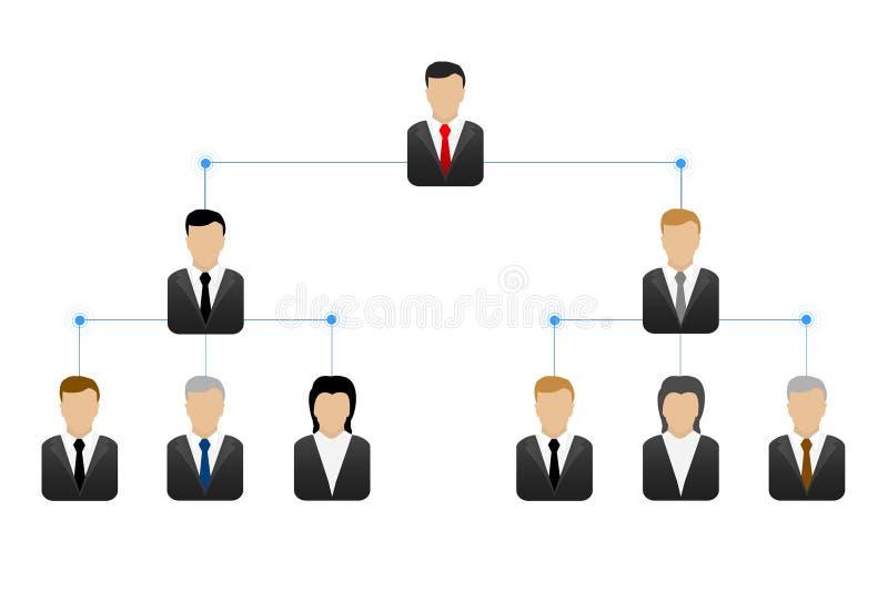 Jerarquía del negocio stock de ilustración