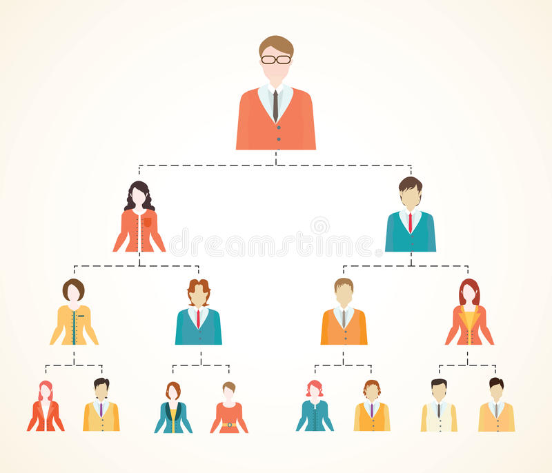 Jerarquía del negocio corporativo de la carta de organización ilustración del vector