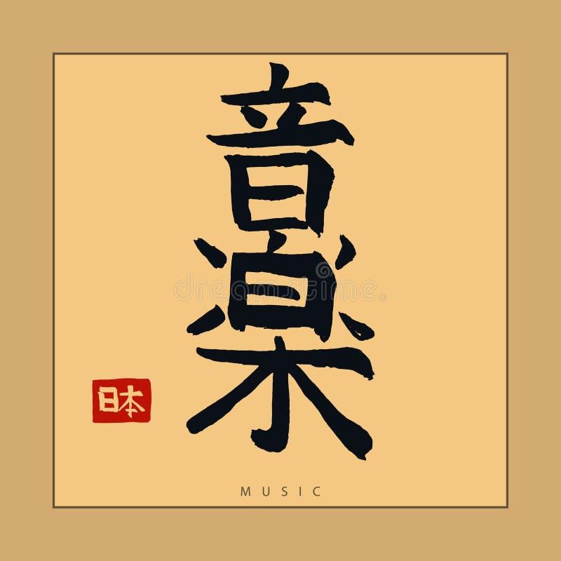 Jeroglífico de Japón, caligrafía japonesa dibujada mano Vector stock de ilustración
