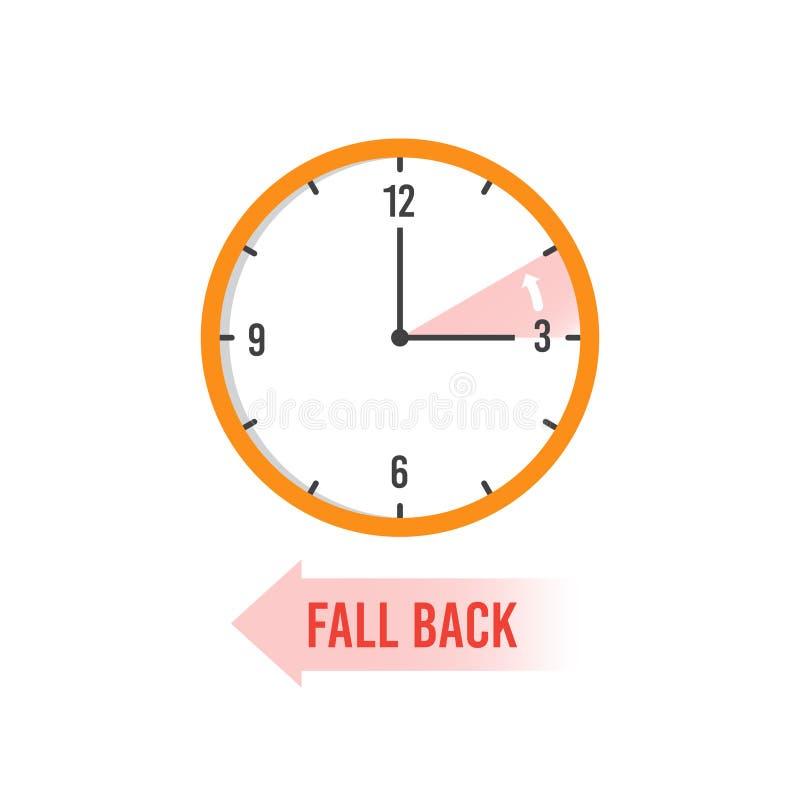 Jesień czasu plecy Zmienia twój zegary na zima czasu wektoru pojęciu ilustracja wektor