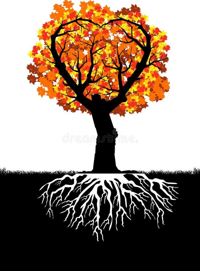 jesień serce opuszczać drzewa ilustracji