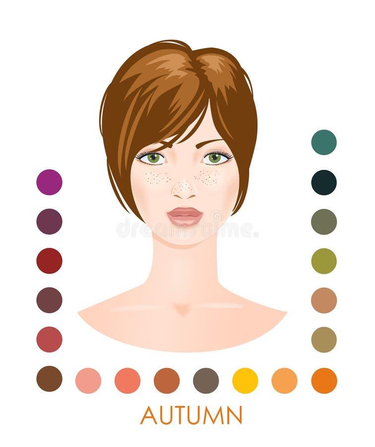 Jesieni kobiety typ wektor ilustracja wektor