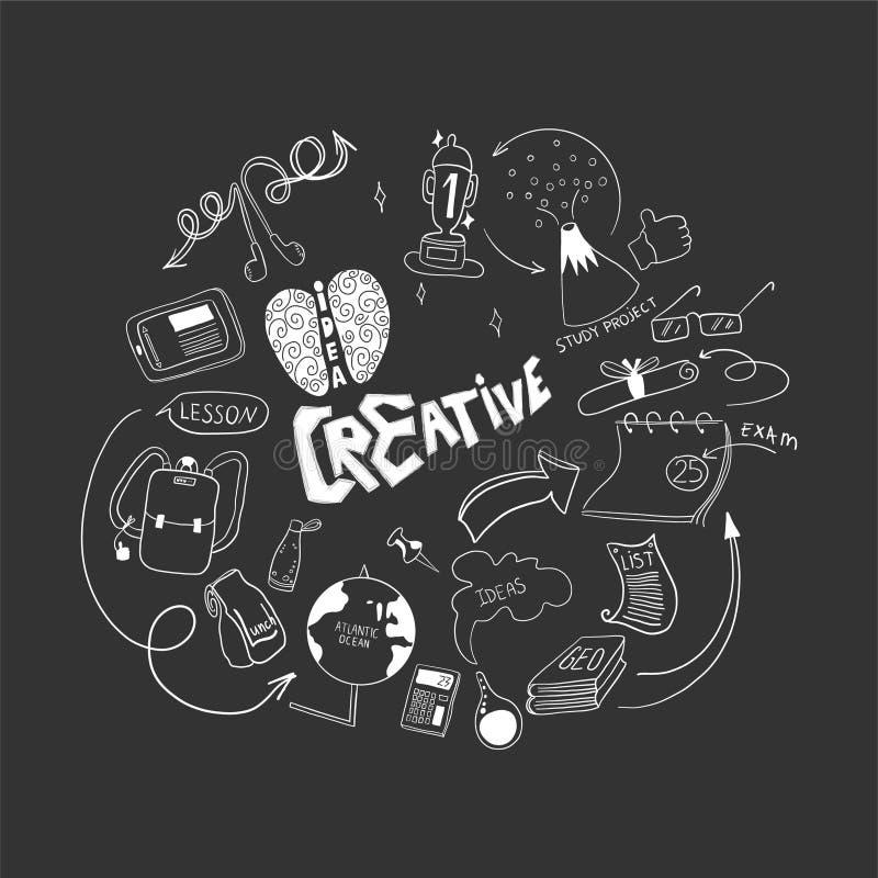 Jest kreatywnie w nauce Doodle ręka rysujący elementy Logo dla nauki pojęcia obrazy stock