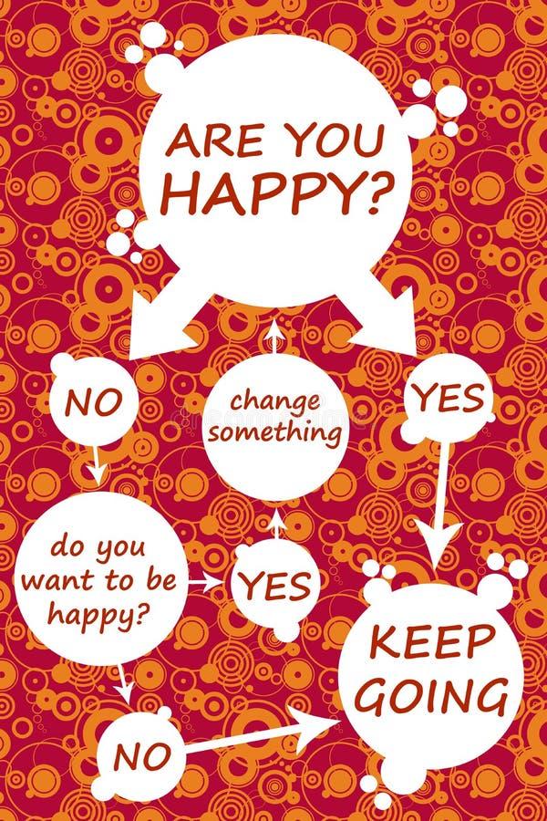 Jesteś szczęśliwy ty? royalty ilustracja