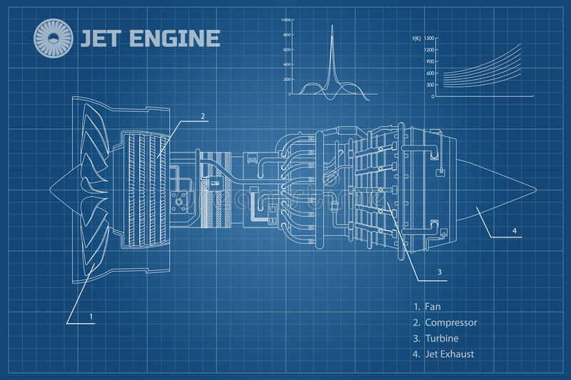 Jet engine in a outline style. Industrial vector blueprint. Part of the aircraft. Side view. Vector illustration royalty free illustration