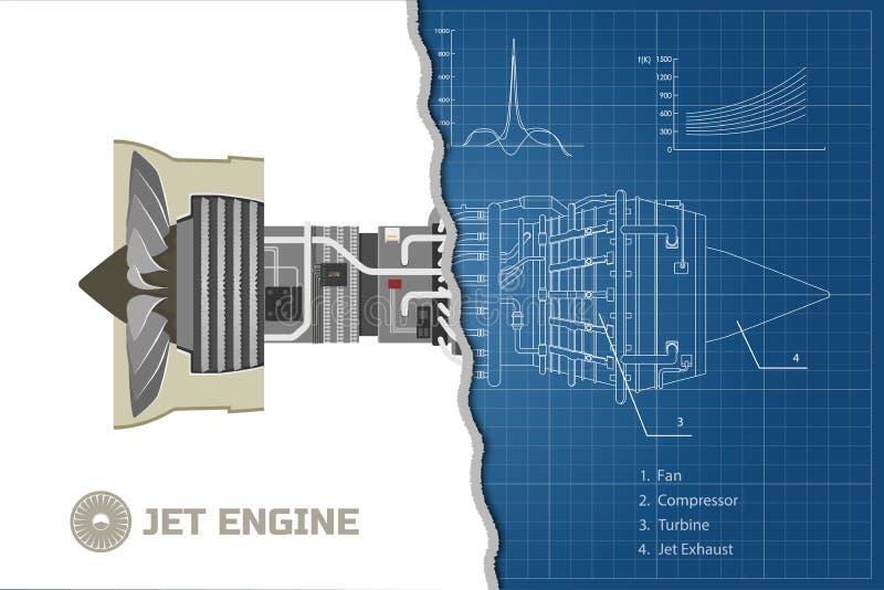 Jetmotor i en översiktsstil Industriell vektorritning Del av flygplanet Slapp fokus också vektor för coreldrawillustration royaltyfri illustrationer