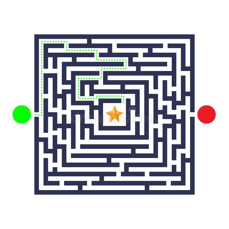 Jeu de labyrinthe Trois entrées, une sortie et une bonne manière d'aller Mais beaucoup de chemins à aboutir à une impasse Illustr illustration de vecteur