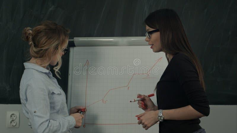Jeune équipe féminine d'affaires travaillant sur un graphique tiré par la main sur un tableau de conférence images libres de droits