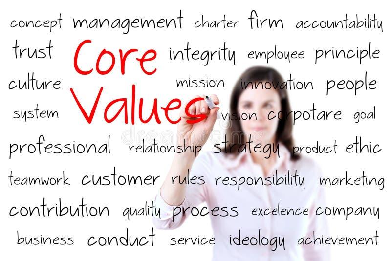 Jeune concept d'écriture de femme d'affaires des valeurs de noyau. D'isolement sur le blanc. photo stock