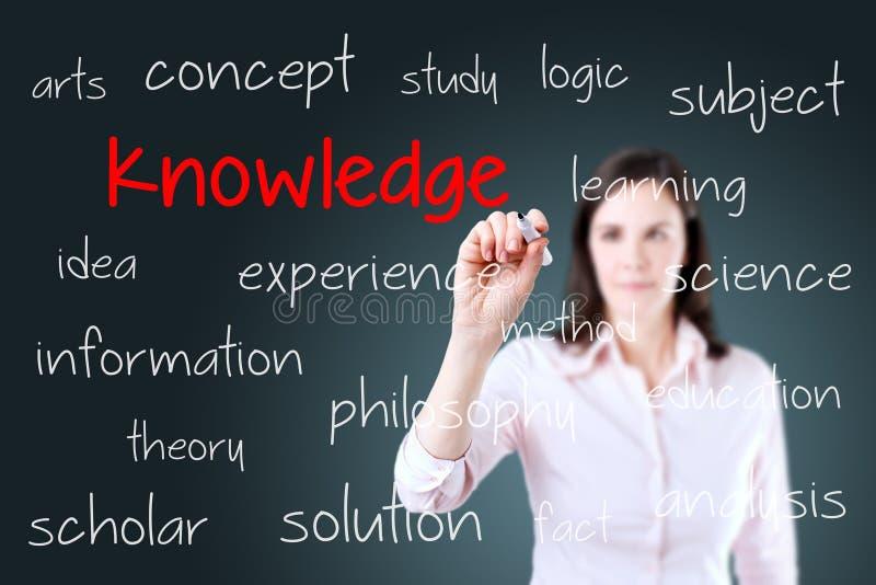 Jeune concept de la connaissance d'écriture de femme d'affaires Fond pour une carte d'invitation ou une félicitation image libre de droits