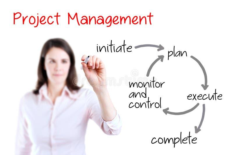 Jeune déroulement des opérations de gestion des projets d'écriture de femme d'affaires. D'isolement sur le blanc. image stock