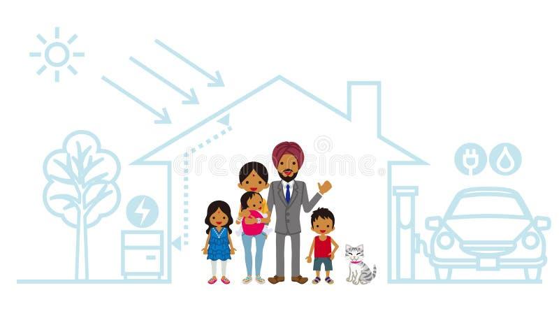 Jeune famille indienne dans la Chambre futuriste illustration de vecteur