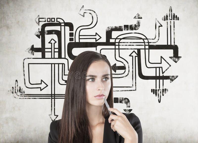 Jeune femme songeuse avec un stylo, labyrinthe de flèche images stock