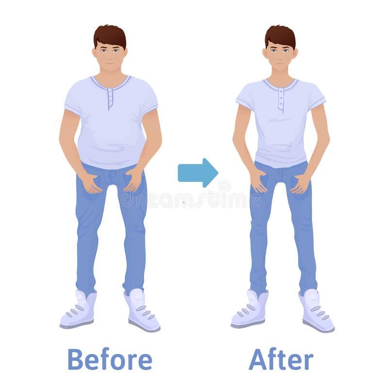 Jeune homme avant et après le régime et la forme physique Perte de poids Gros et mince homme, transformation de corps Illustratio illustration de vecteur