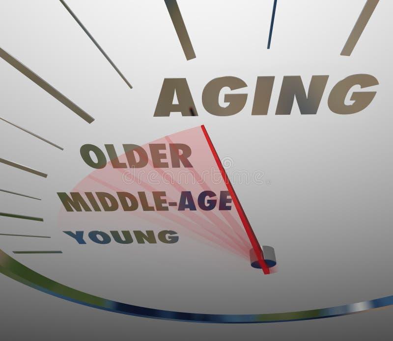 Jeunes de avancement rapides d'âge de tachymètre vieillissant à vieux illustration de vecteur