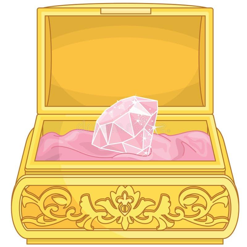 Jewelry Casket Princess Fantasy Elements. Jewelry Gold Box Princess Fantasy Fairy Tale Elements and Pink Accessories vector illustration