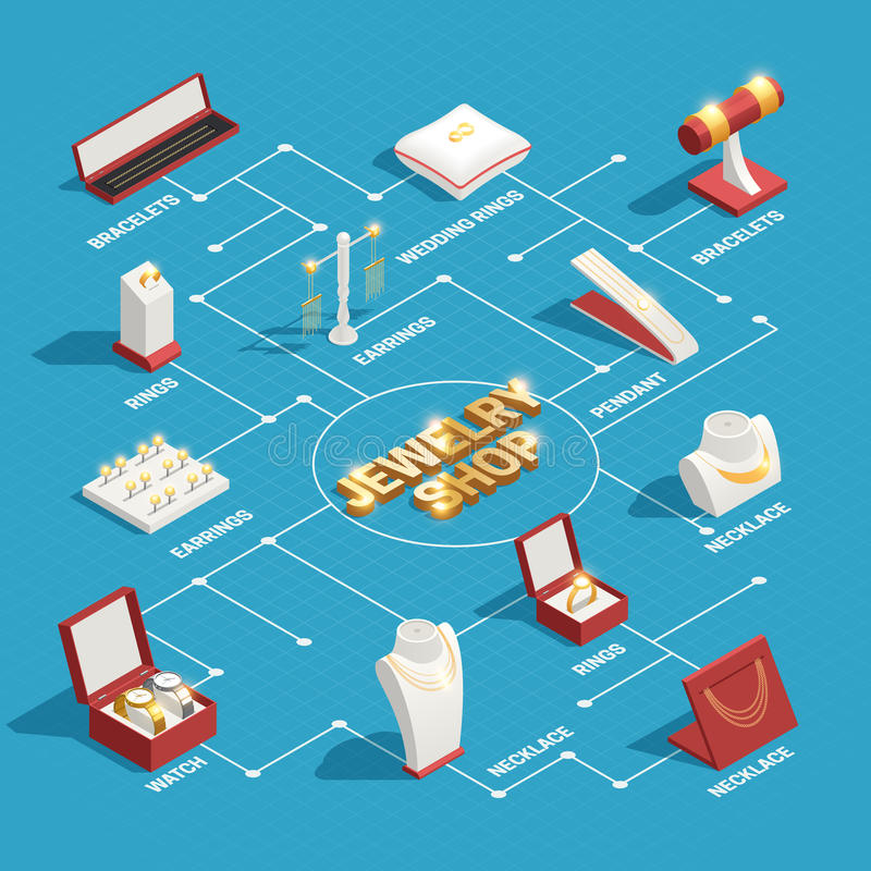 Jewelry Shop Isometric Flowchart. With earrings rings pendants necklace watches decorative icons vector illustration stock illustration