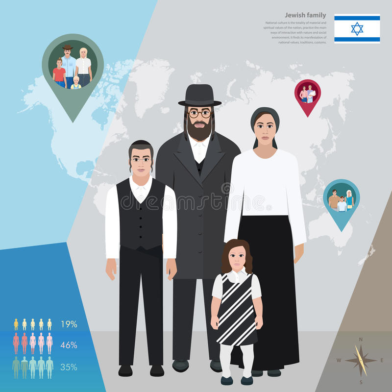 Jewish family in national dress, vector illustration stock illustration