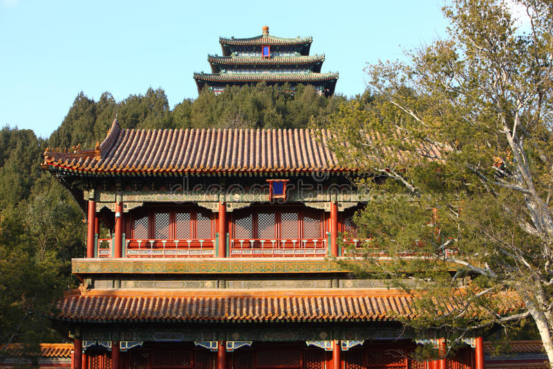Download Jingshan park stock photo. Image of ancient, tile, beautiful - 23931742