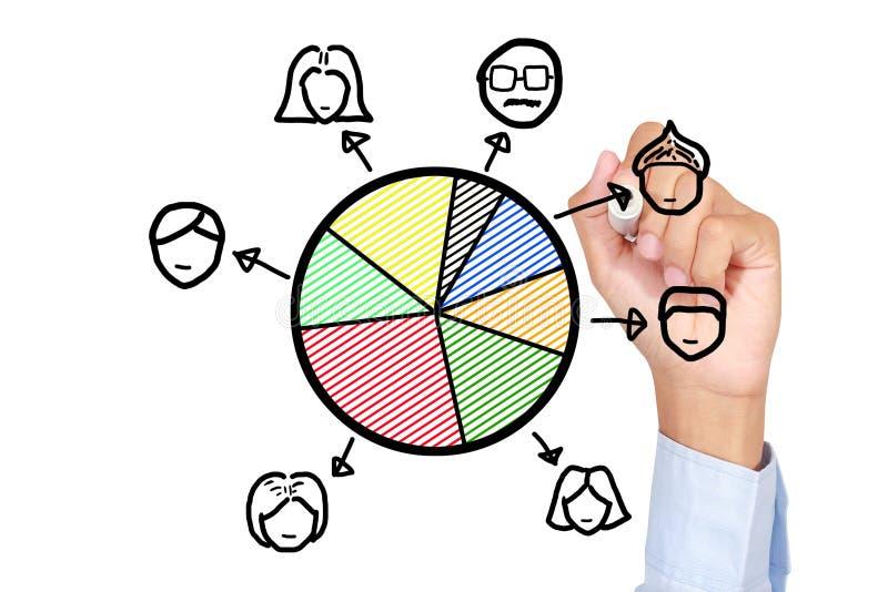 Job allocation concept. Businessman drawing job allocation concept on whiteboard royalty free stock images