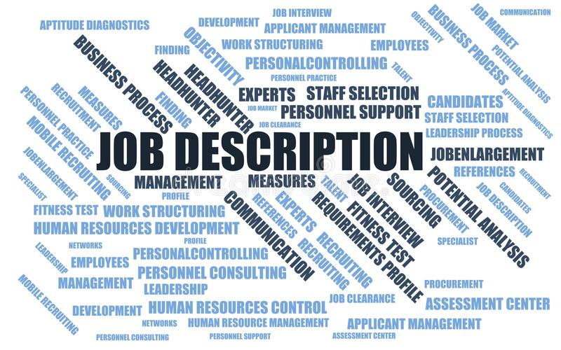 Job Description  Word Cloud  Wordcloud With Terms About Recruiting
