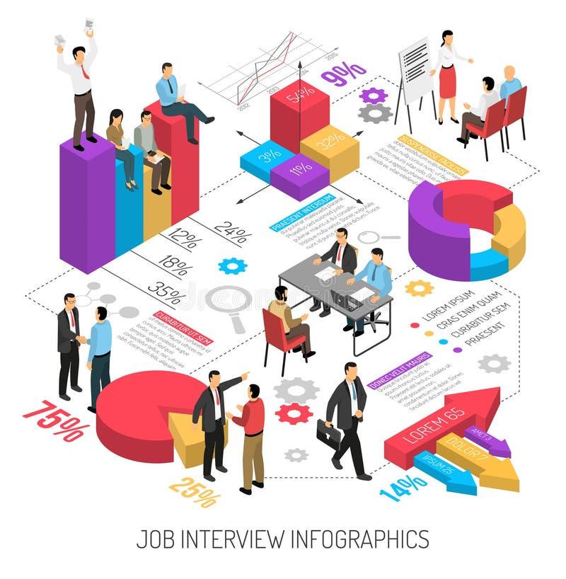 Job Interview Infographics Composition ilustração royalty free