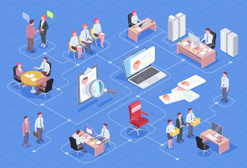 Job Interview Isometric Flowchart. Recruitment isometric flowchart composition with isolated icons thought bubble pictograms and human characters of job vector illustration